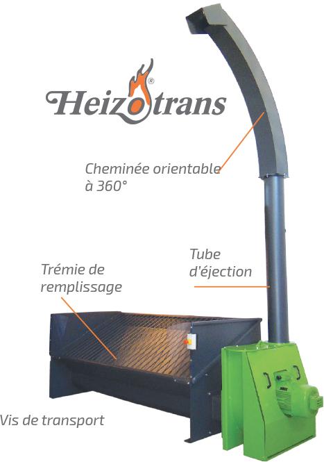 heizotrans