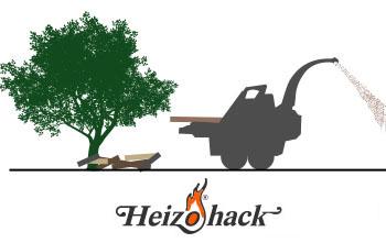 Broyeurs à plaquettes bois dechiquete HEIZOHACK