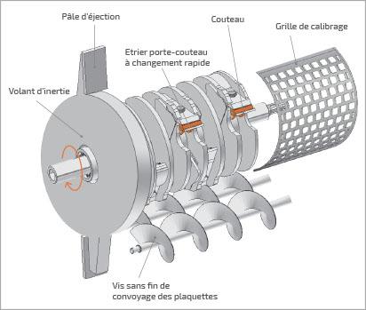 techno rotor Heizohack zoom